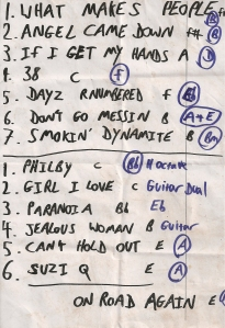 Will Wilde - Salzburg (Rockhouse - Bar)(27.10.2014) Setlist © Alex Melomane